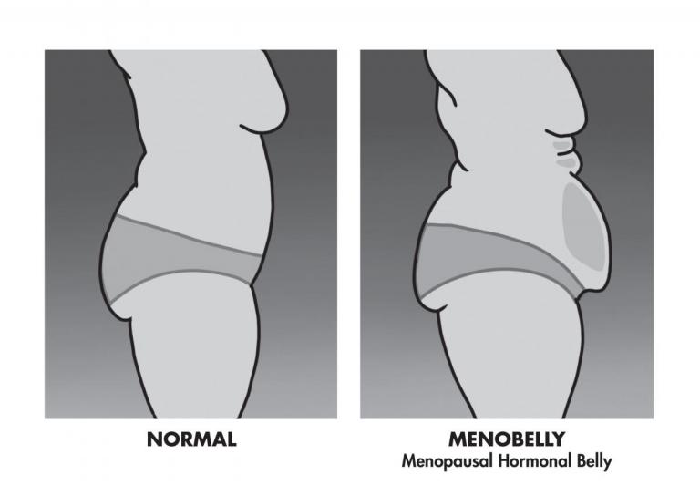 Menobelly Diagram to Cheryl